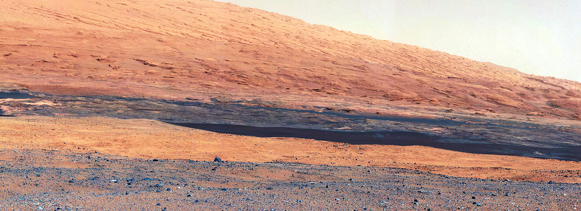 Methane on Mars Short Course