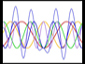 Optical Frequency Combs