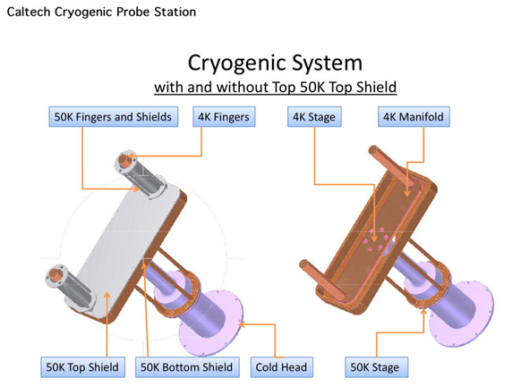 Caltech Cryogenic Probe Station 12